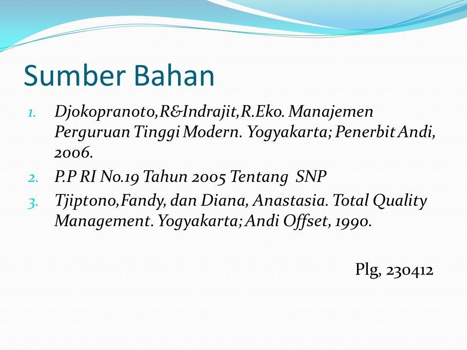Sumber Bahan Djokopranoto,R&Indrajit,R.Eko. Manajemen Perguruan Tinggi Modern. Yogyakarta; Penerbit Andi, 2006.