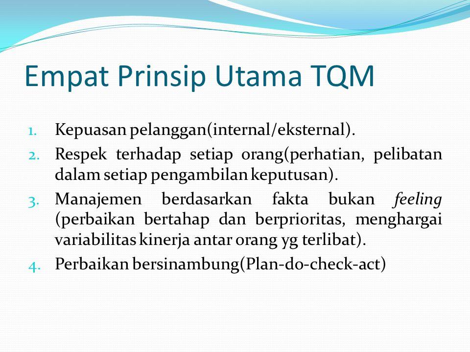 Empat Prinsip Utama TQM