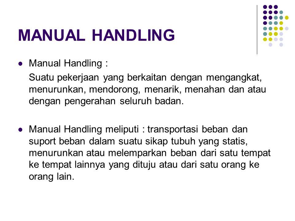 MANUAL HANDLING Manual Handling :