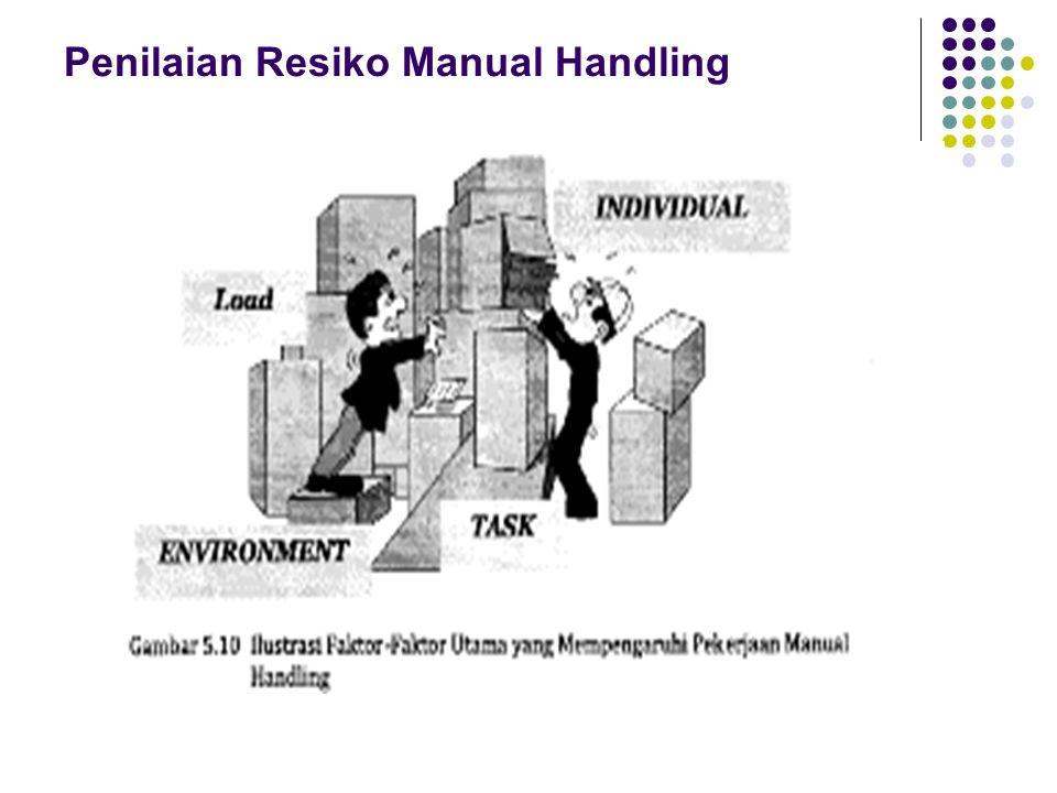 Penilaian Resiko Manual Handling