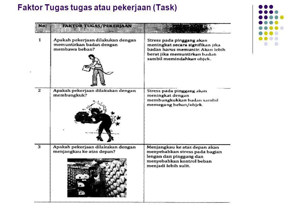 Faktor Tugas tugas atau pekerjaan (Task)
