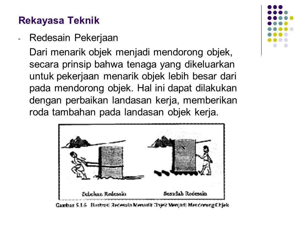 Rekayasa Teknik Redesain Pekerjaan.