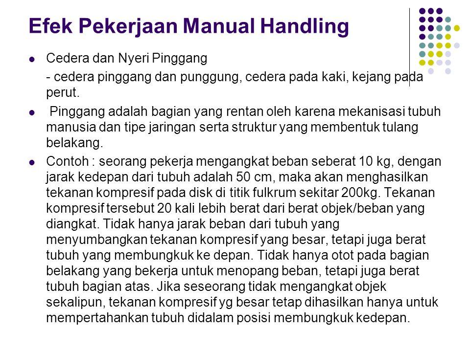 Efek Pekerjaan Manual Handling