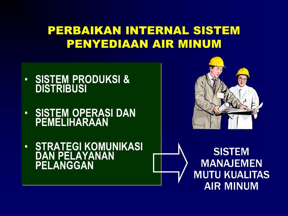 PERBAIKAN INTERNAL SISTEM PENYEDIAAN AIR MINUM