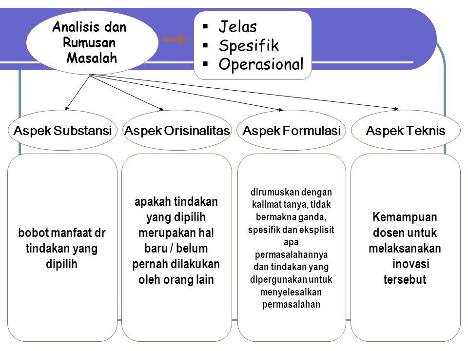 Jelas Spesifik Operasional Analisis dan Rumusan Masalah