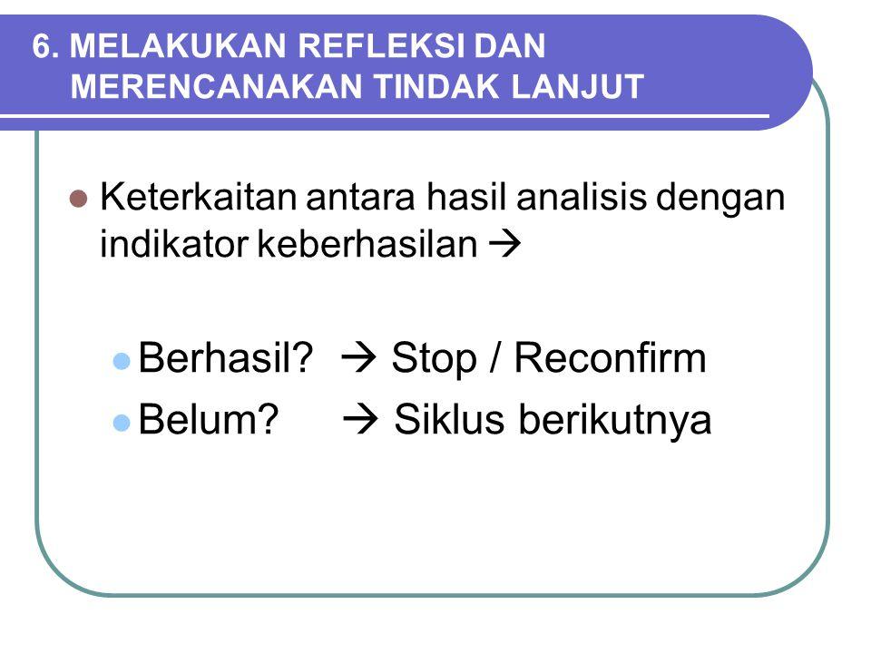 Berhasil  Stop / Reconfirm Belum  Siklus berikutnya