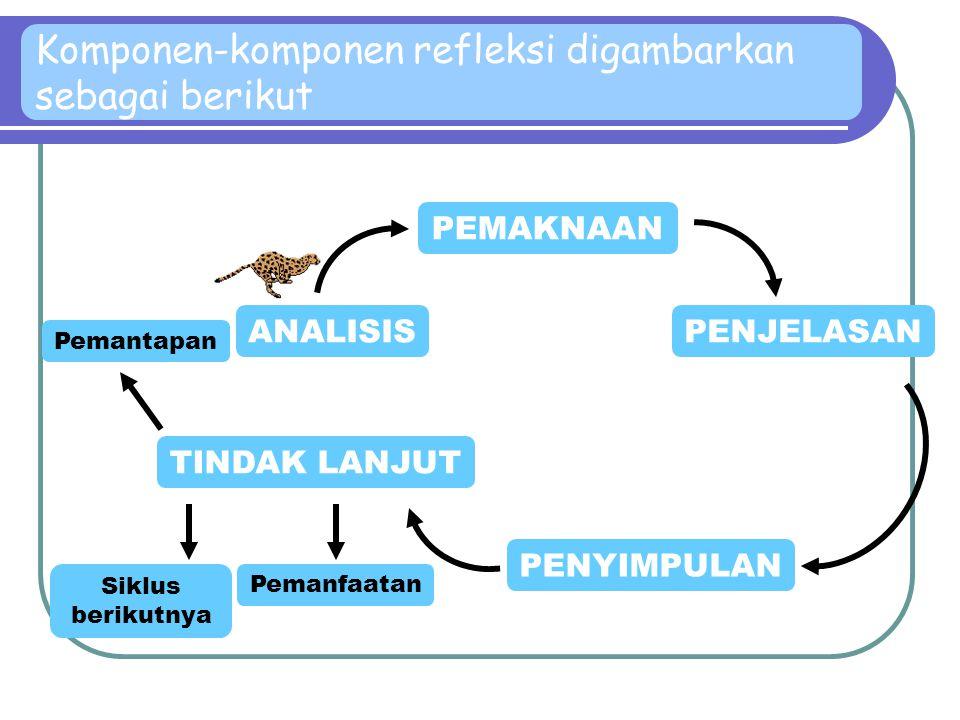Komponen-komponen refleksi digambarkan sebagai berikut