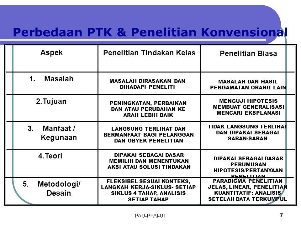 Perbedaan PTK & Penelitian Konvensional Penelitian Tindakan Kelas