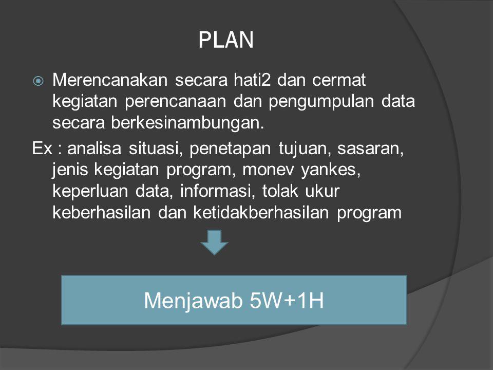 PLAN Merencanakan secara hati2 dan cermat kegiatan perencanaan dan pengumpulan data secara berkesinambungan.