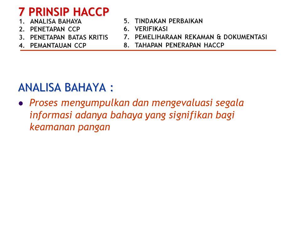 ANALISA BAHAYA : Proses mengumpulkan dan mengevaluasi segala informasi adanya bahaya yang signifikan bagi keamanan pangan.