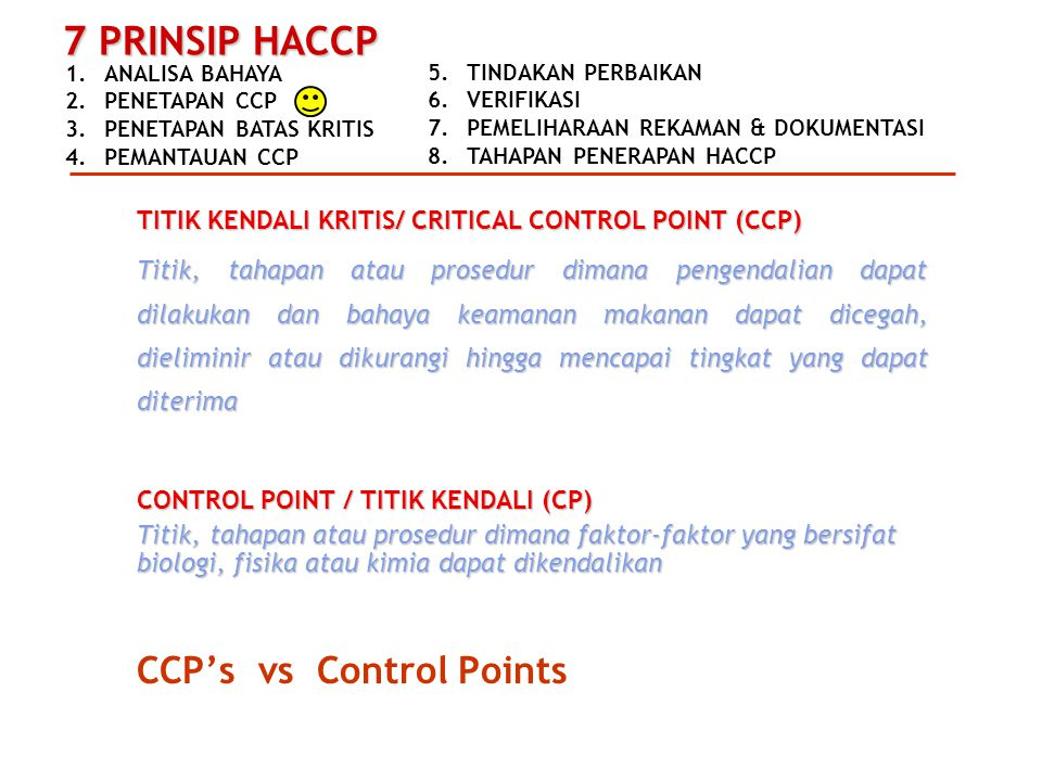 CCP's vs Control Points