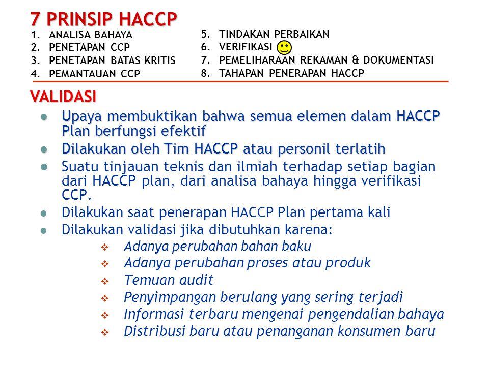 VALIDASI Upaya membuktikan bahwa semua elemen dalam HACCP Plan berfungsi efektif. Dilakukan oleh Tim HACCP atau personil terlatih.