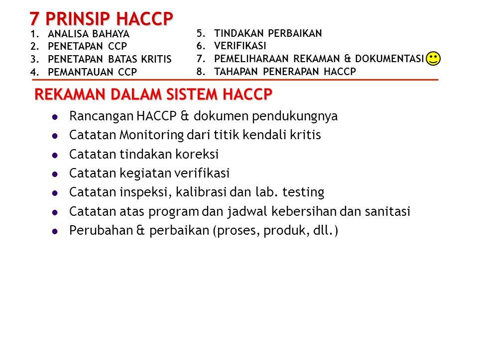 REKAMAN DALAM SISTEM HACCP