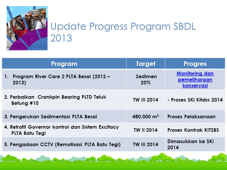Update Progress Program SBDL 2013