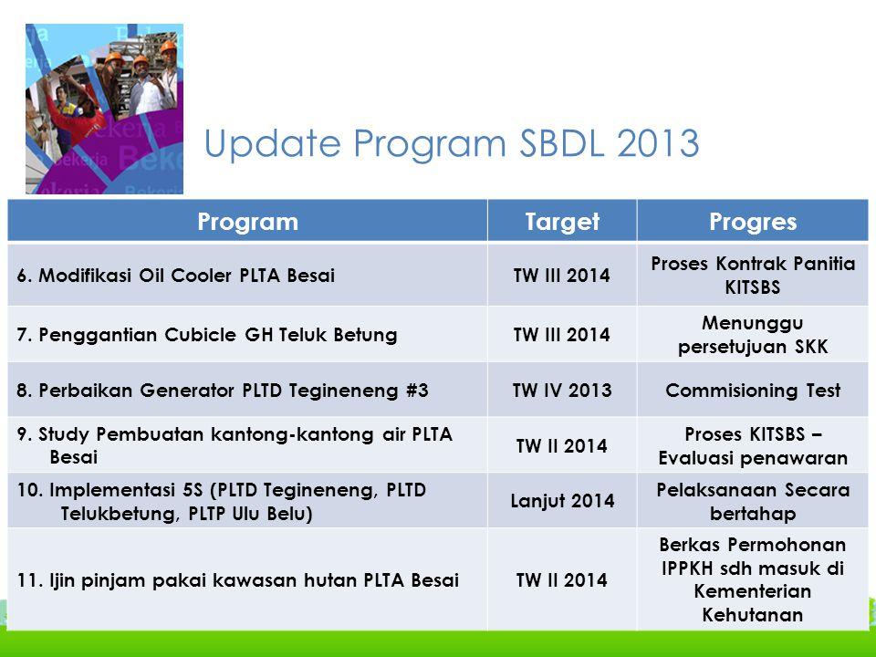 Update Program SBDL 2013 Program Target Progres