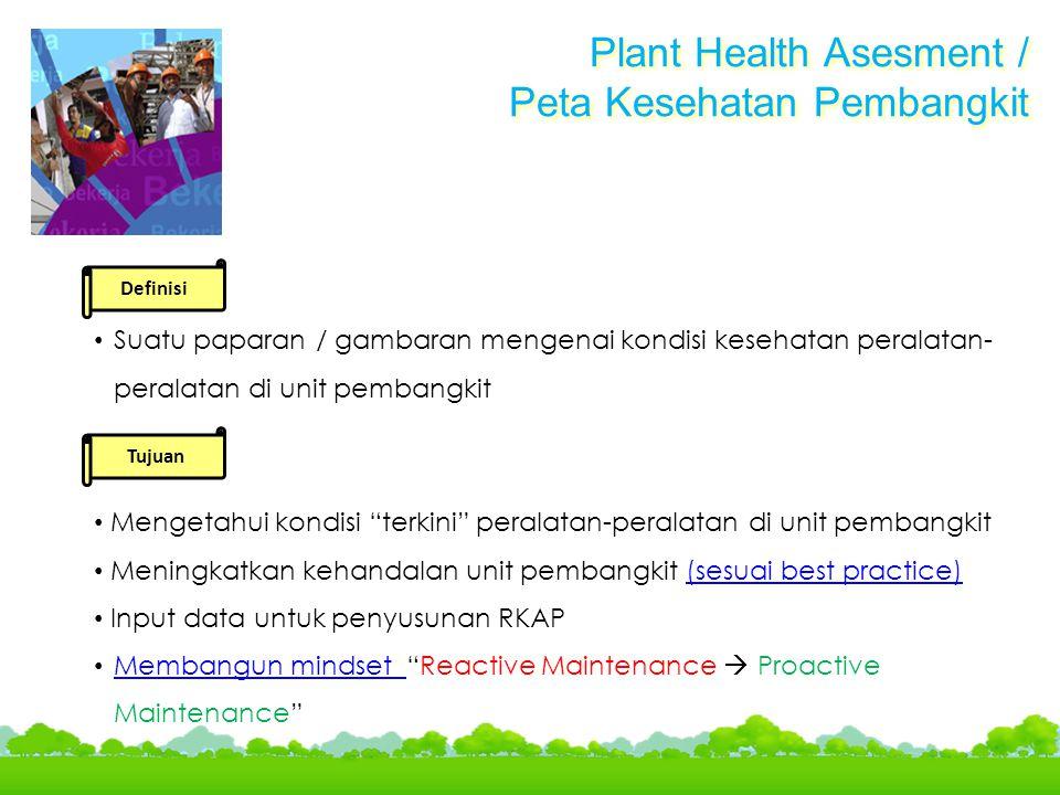 Plant Health Asesment / Peta Kesehatan Pembangkit