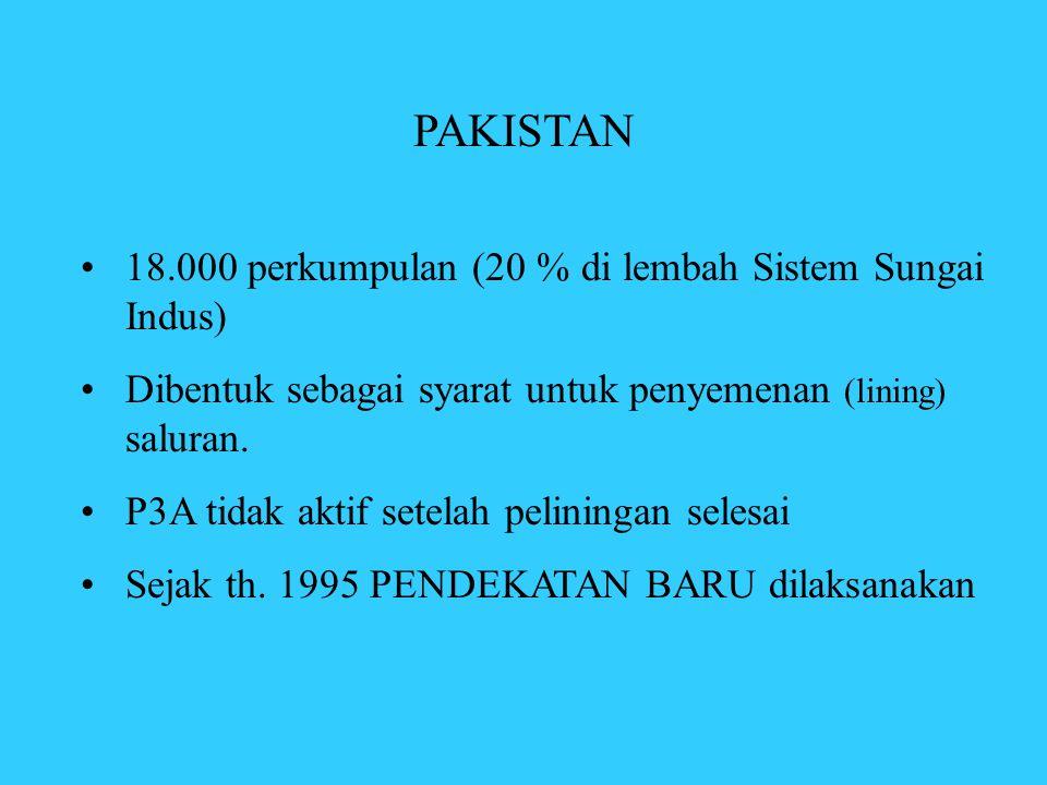 PAKISTAN 18.000 perkumpulan (20 % di lembah Sistem Sungai Indus)