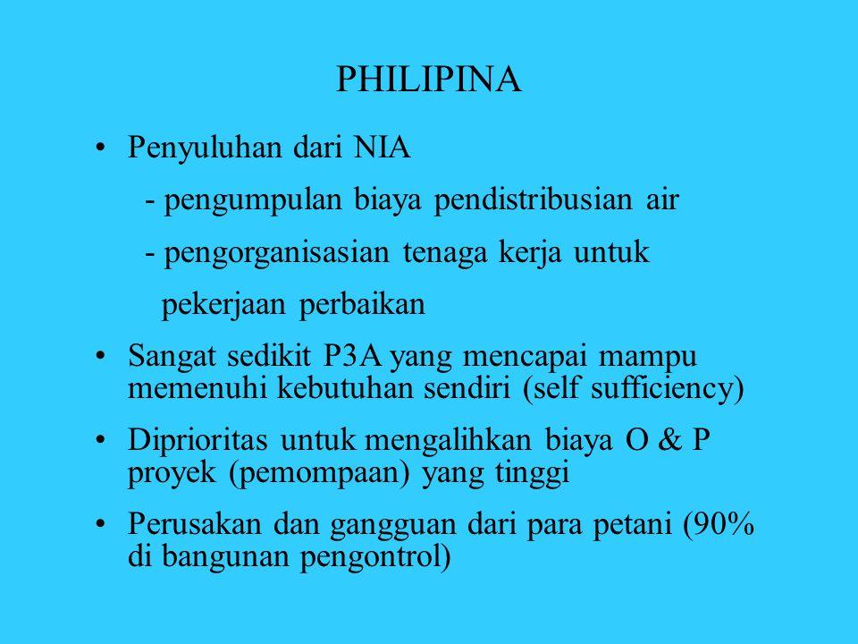 PHILIPINA Penyuluhan dari NIA - pengumpulan biaya pendistribusian air
