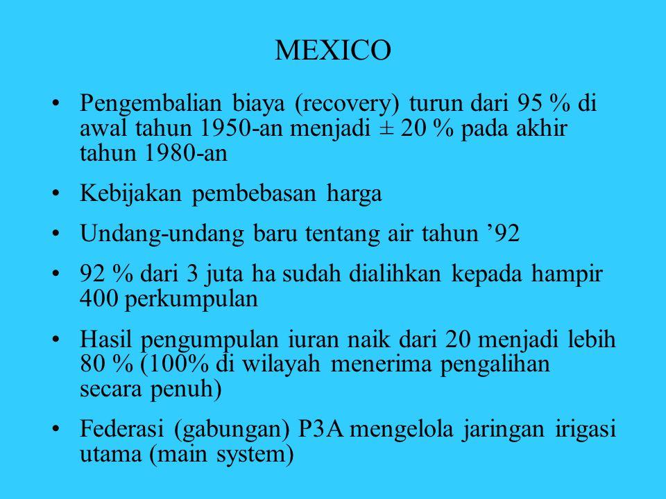 MEXICO Pengembalian biaya (recovery) turun dari 95 % di awal tahun 1950-an menjadi ± 20 % pada akhir tahun 1980-an.