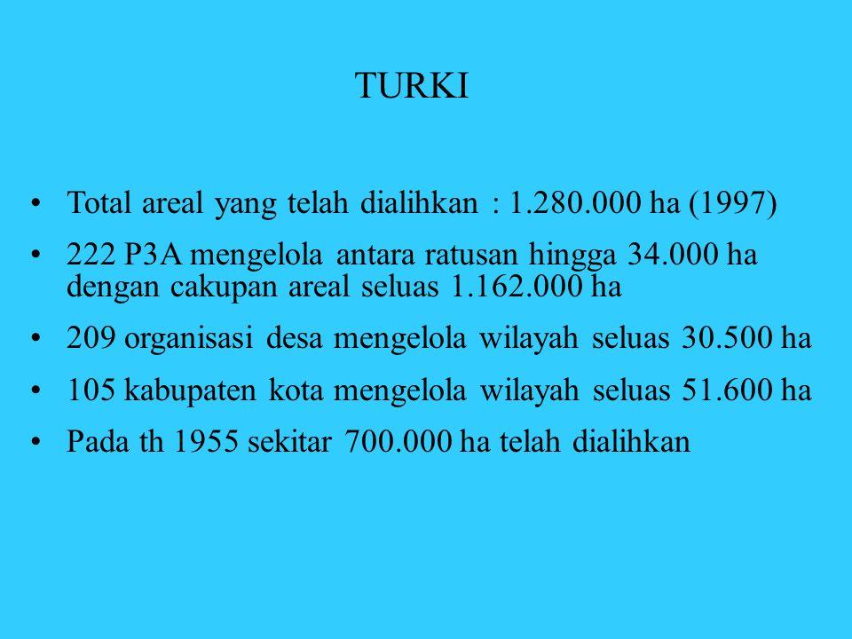 TURKI Total areal yang telah dialihkan : 1.280.000 ha (1997)