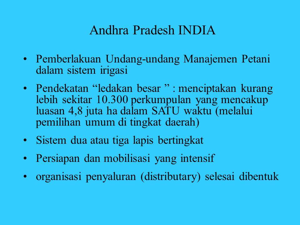 Andhra Pradesh INDIA Pemberlakuan Undang-undang Manajemen Petani dalam sistem irigasi.
