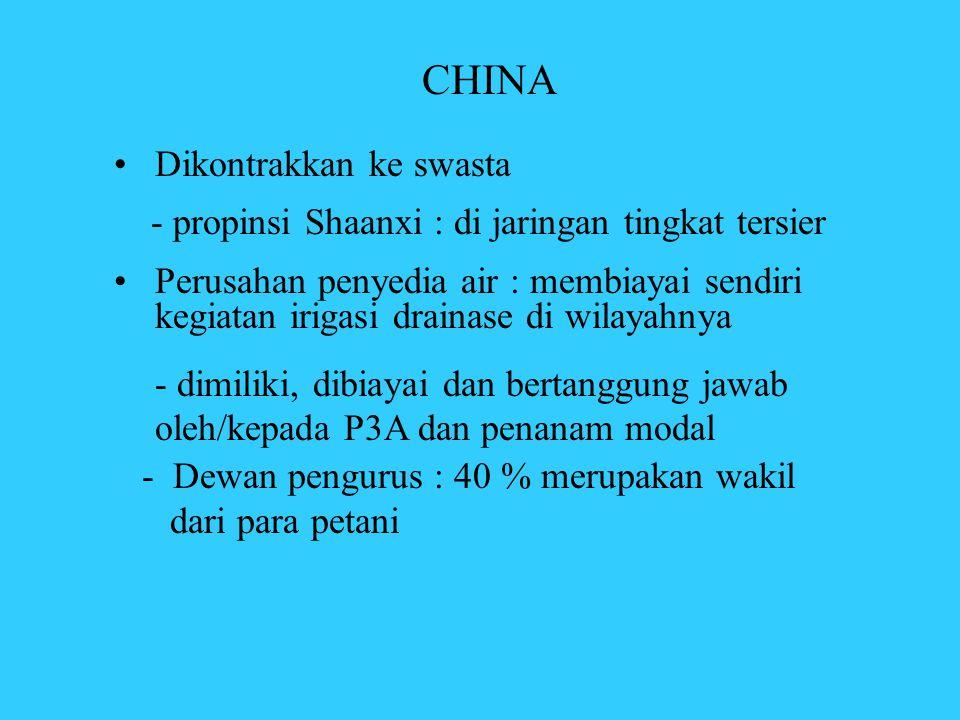 CHINA Dikontrakkan ke swasta
