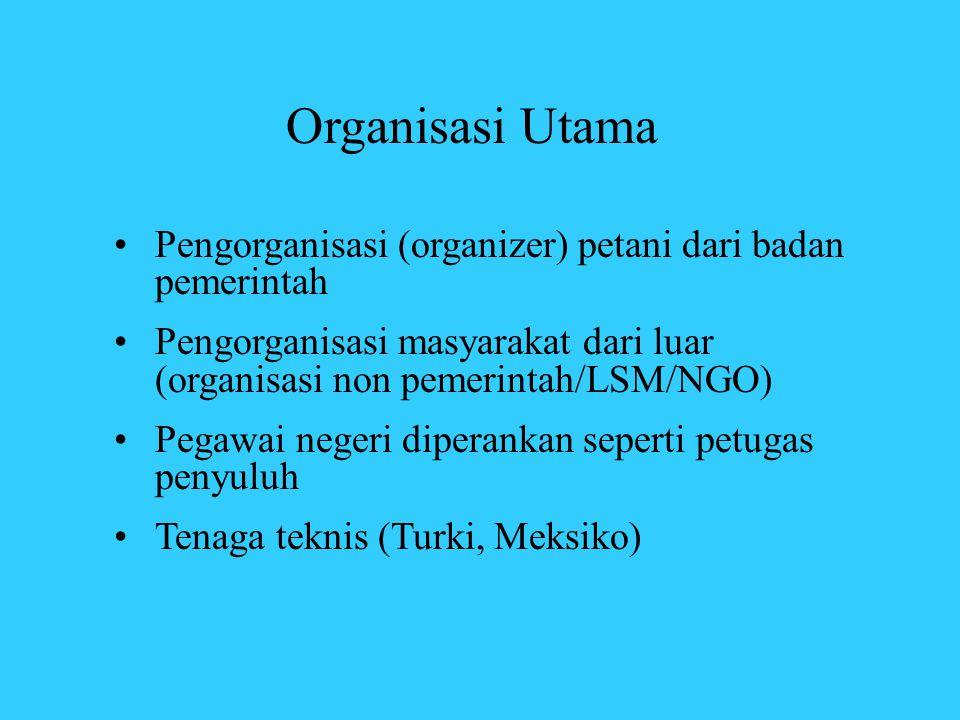 Organisasi Utama Pengorganisasi (organizer) petani dari badan pemerintah. Pengorganisasi masyarakat dari luar (organisasi non pemerintah/LSM/NGO)
