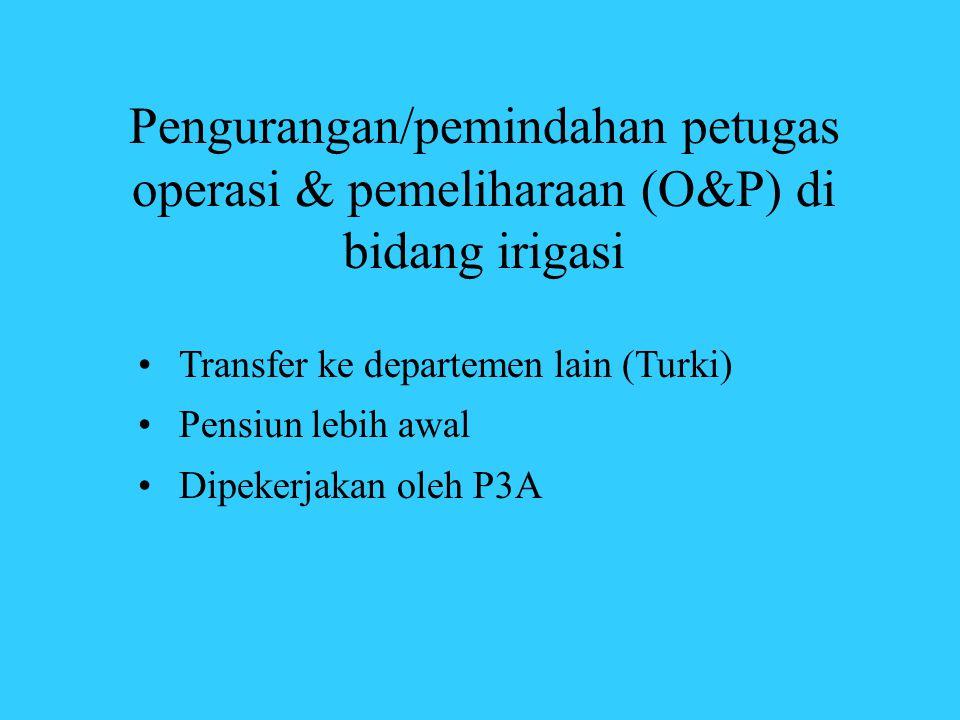 Pengurangan/pemindahan petugas operasi & pemeliharaan (O&P) di bidang irigasi
