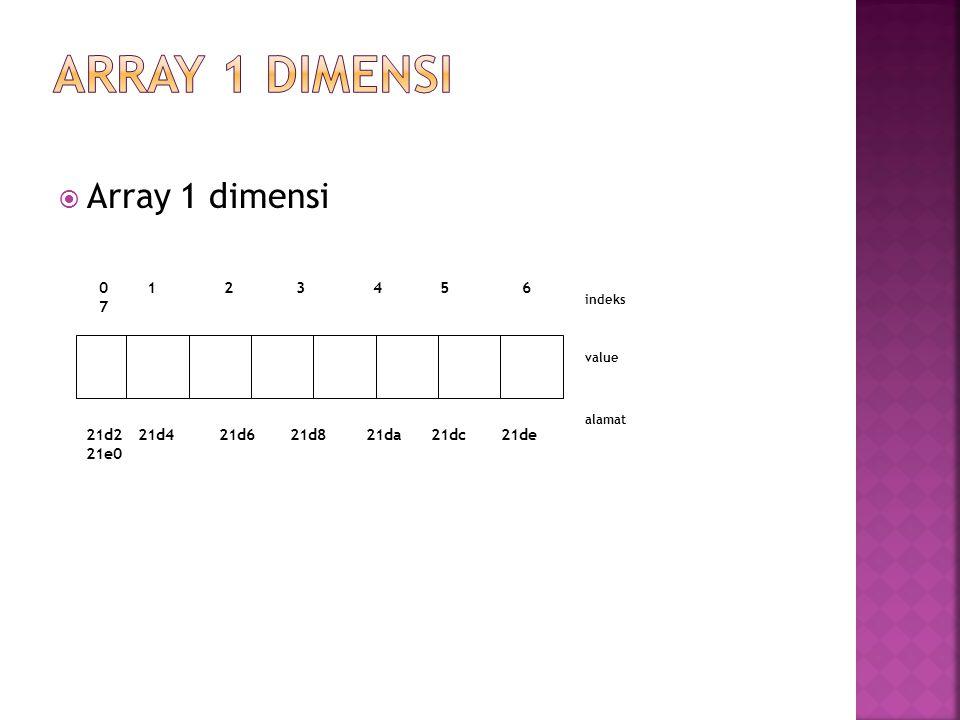 ARRAY 1 DIMENSI Array 1 dimensi 0 1 2 3 4 5 6 7