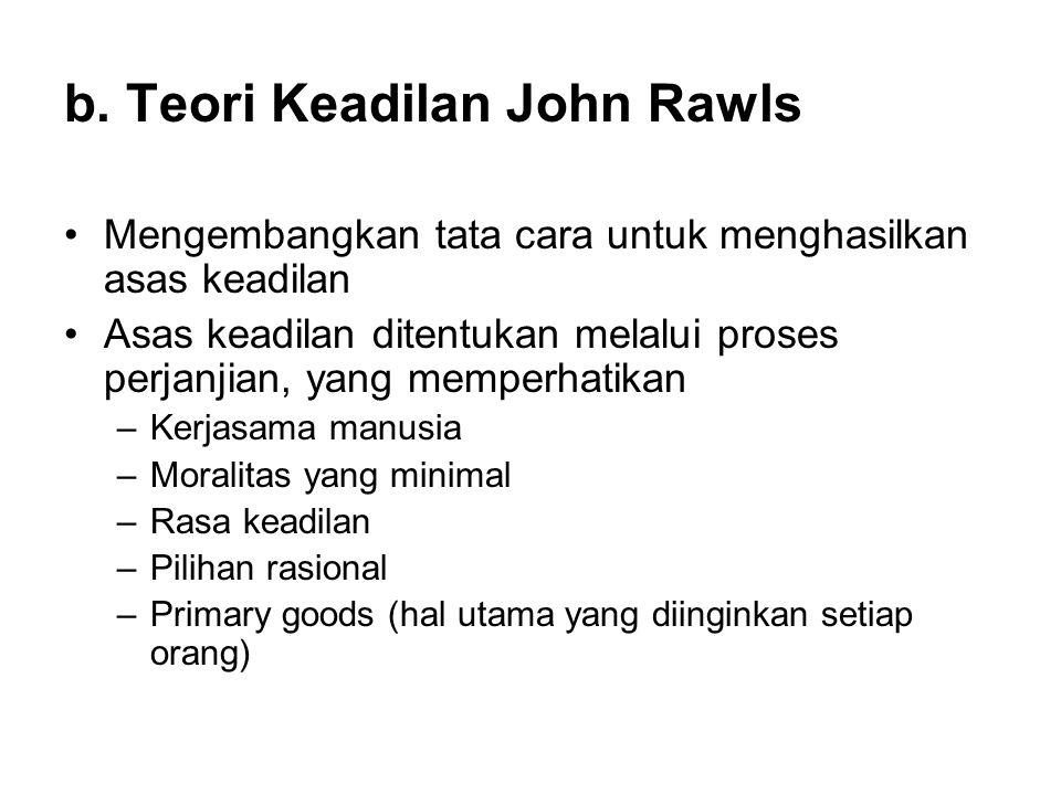 b. Teori Keadilan John Rawls