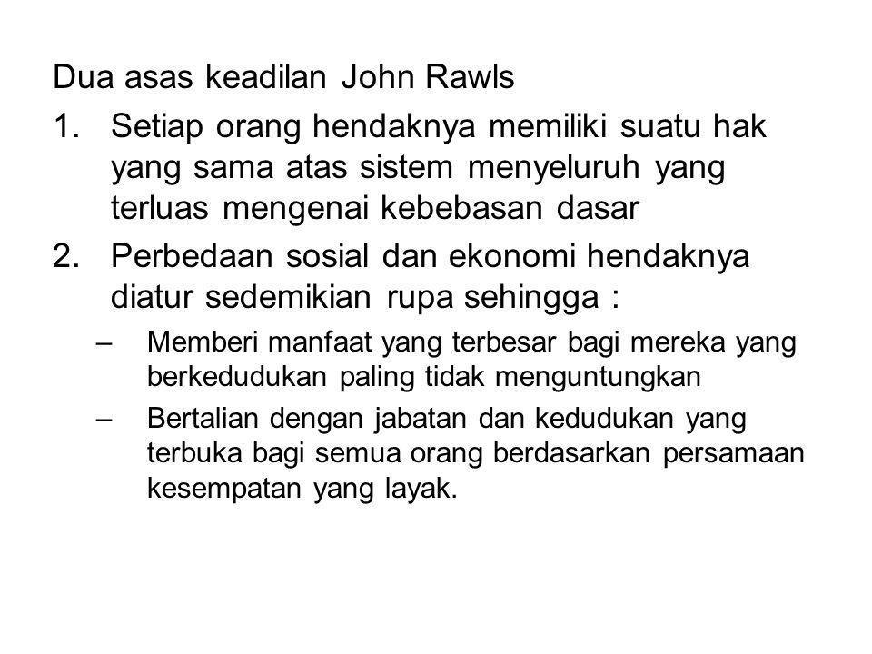Dua asas keadilan John Rawls