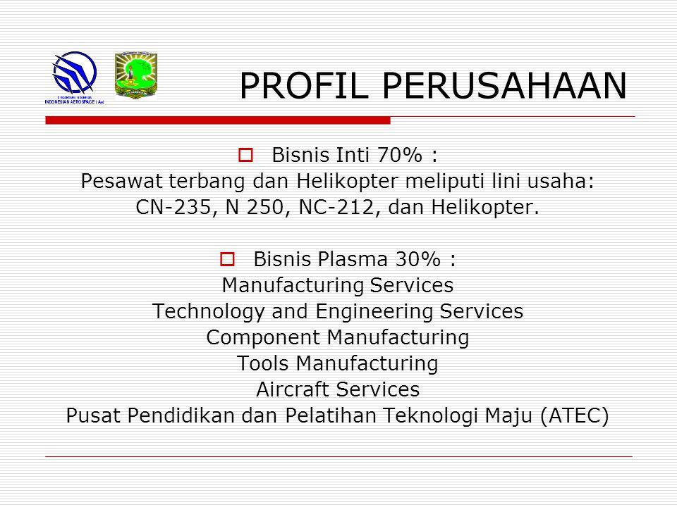 PROFIL PERUSAHAAN Bisnis Inti 70% :