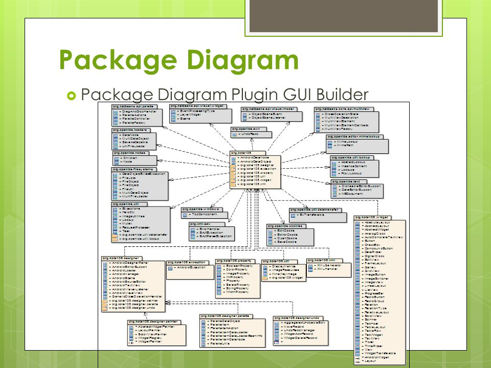Package Diagram Package Diagram Plugin GUI Builder
