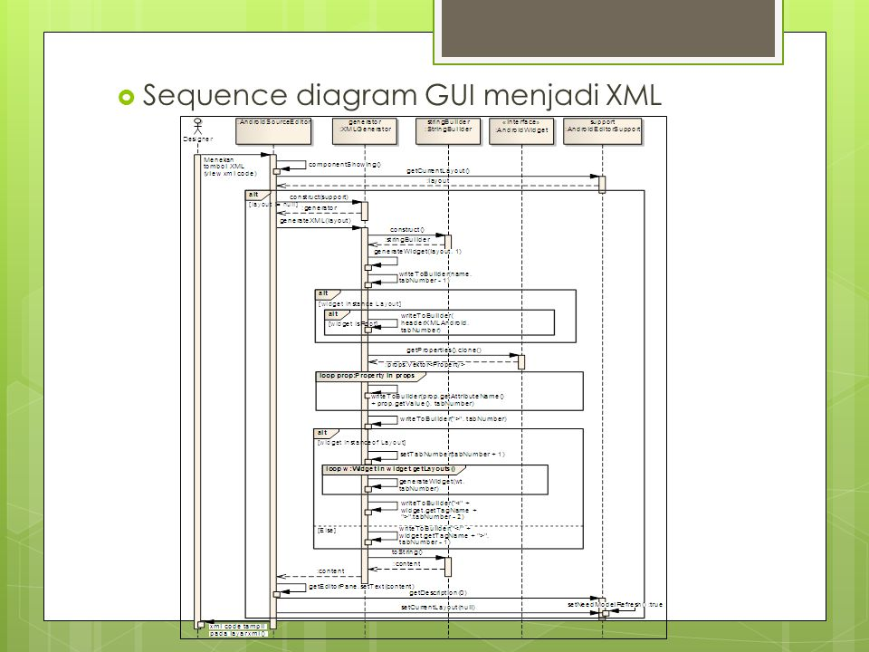 Sequence diagram GUI menjadi XML