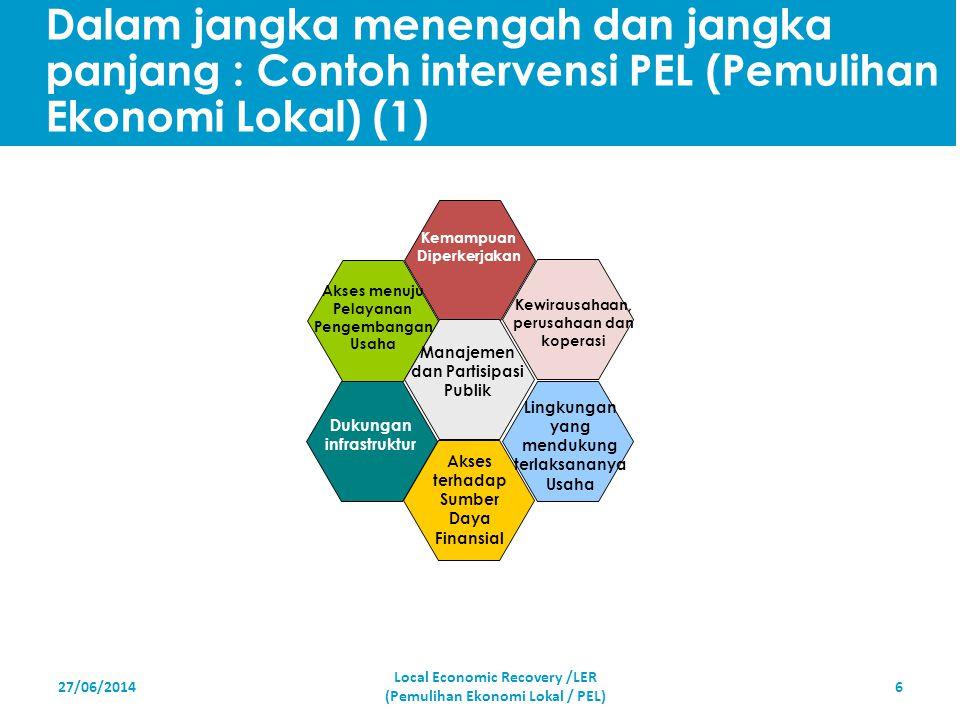 Dalam jangka menengah dan jangka panjang : Contoh intervensi PEL (Pemulihan Ekonomi Lokal) (1)