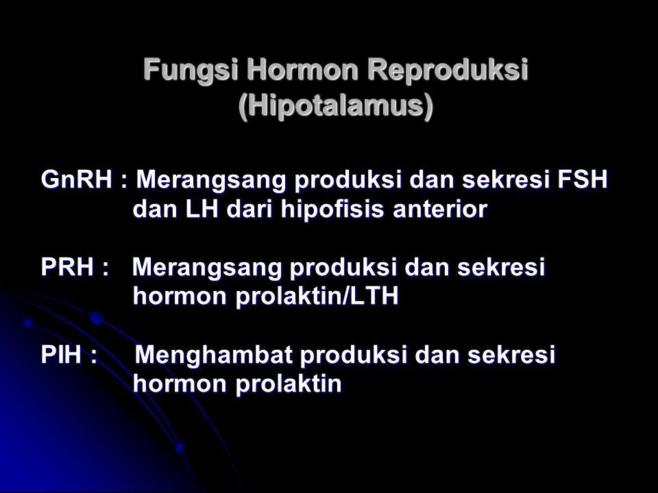 Fungsi Hormon Reproduksi (Hipotalamus)