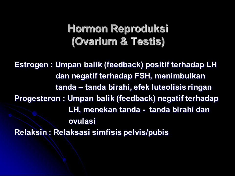 Hormon Reproduksi (Ovarium & Testis)