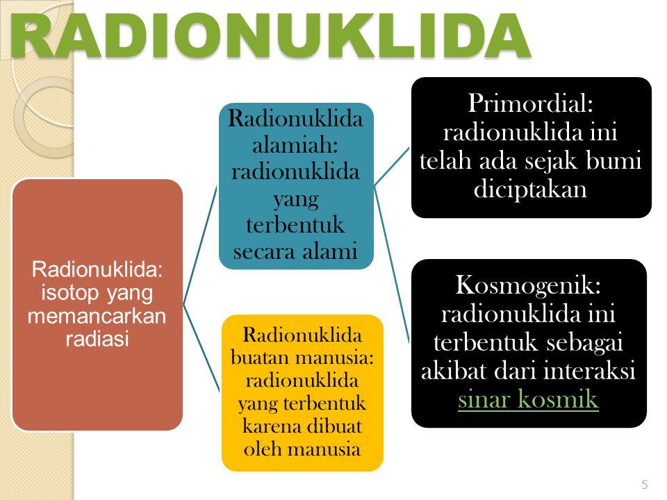RADIONUKLIDA Radionuklida: isotop yang memancarkan radiasi. Radionuklida alamiah: radionuklida yang terbentuk secara alami.