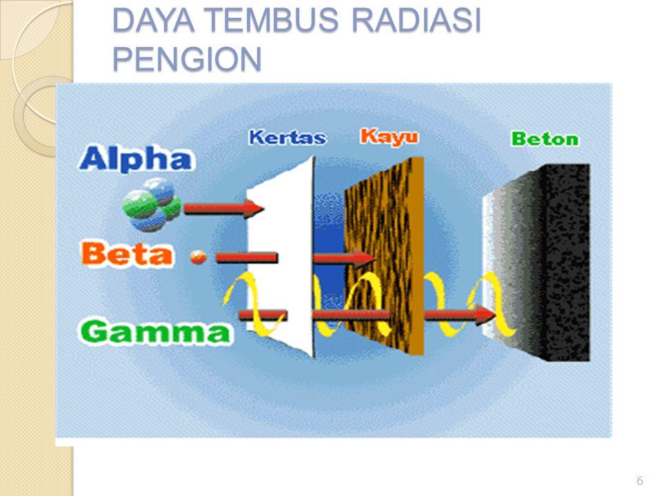 DAYA TEMBUS RADIASI PENGION