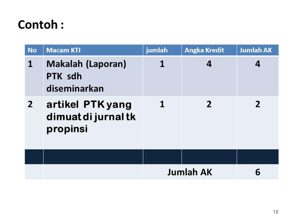 Contoh : 1 Makalah (Laporan) PTK sdh diseminarkan 4 2