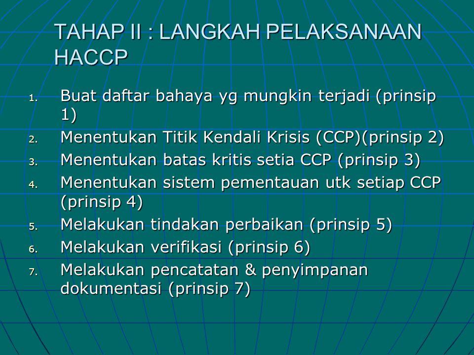 TAHAP II : LANGKAH PELAKSANAAN HACCP