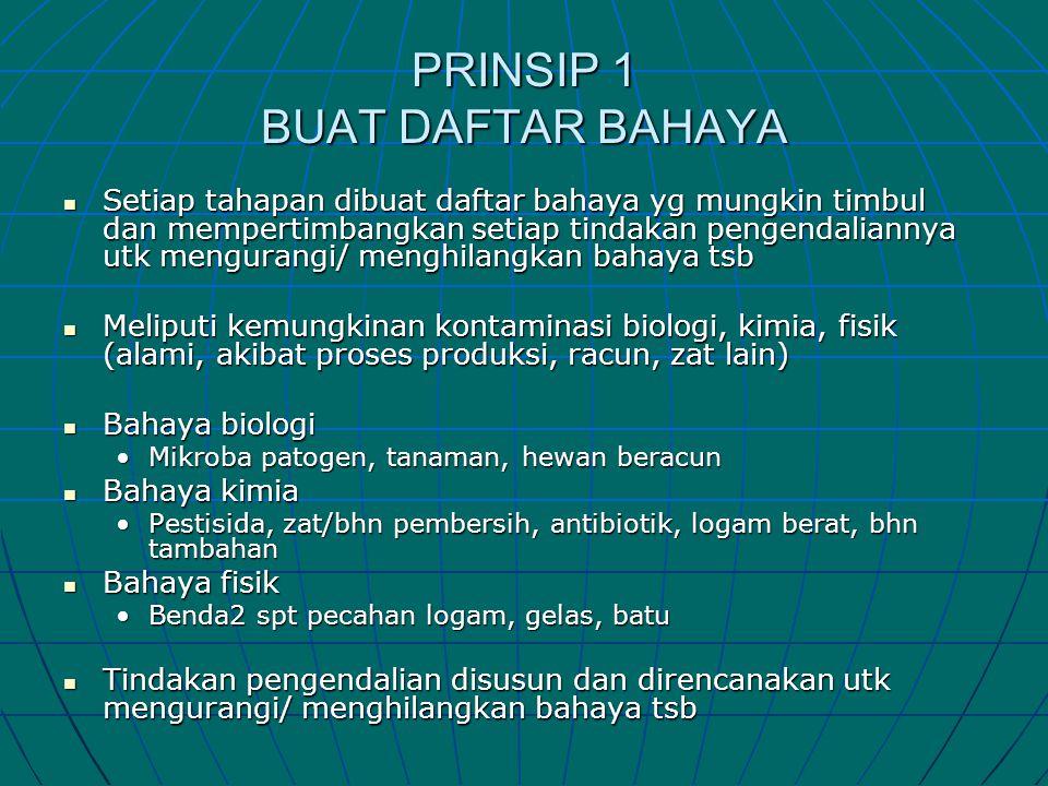 PRINSIP 1 BUAT DAFTAR BAHAYA