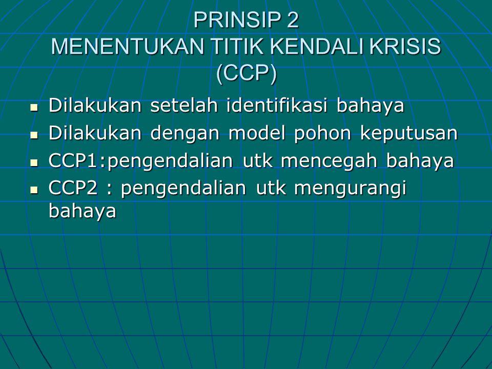 PRINSIP 2 MENENTUKAN TITIK KENDALI KRISIS (CCP)
