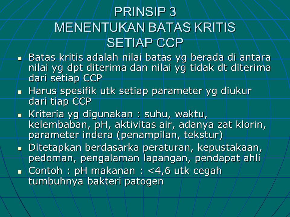 PRINSIP 3 MENENTUKAN BATAS KRITIS SETIAP CCP