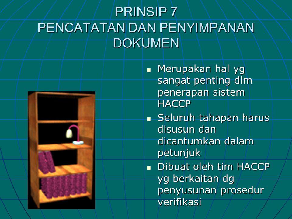 PRINSIP 7 PENCATATAN DAN PENYIMPANAN DOKUMEN