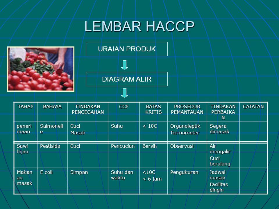 LEMBAR HACCP URAIAN PRODUK DIAGRAM ALIR TAHAP BAHAYA