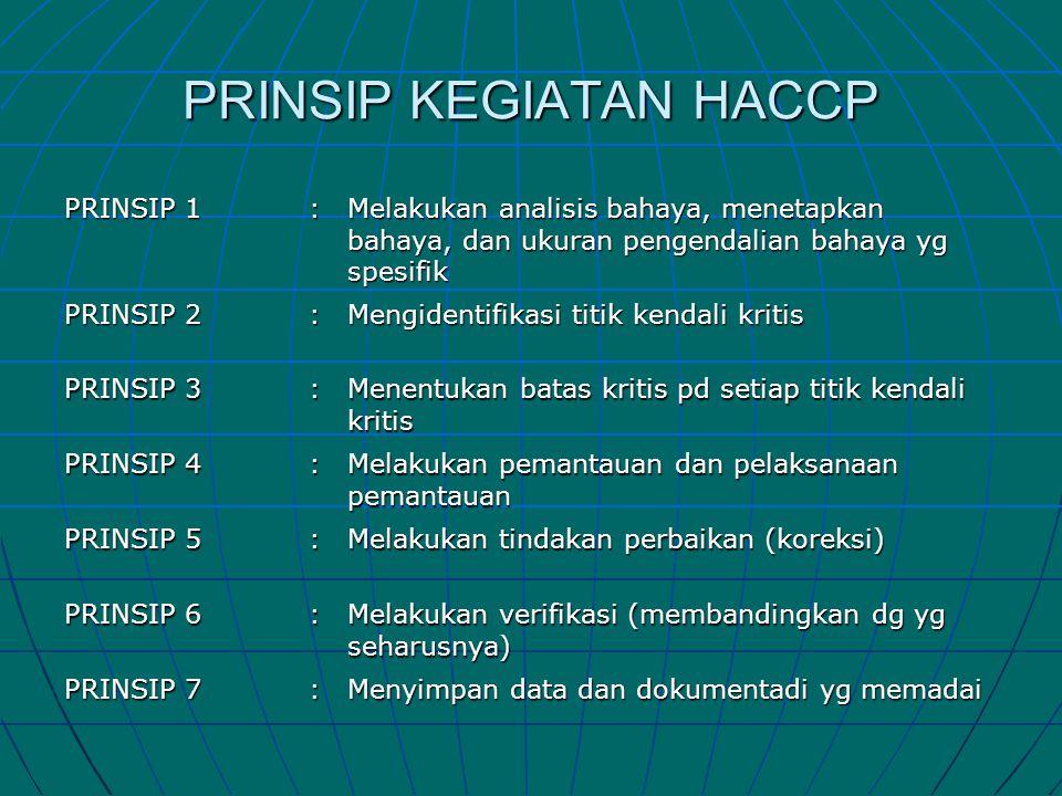 PRINSIP KEGIATAN HACCP
