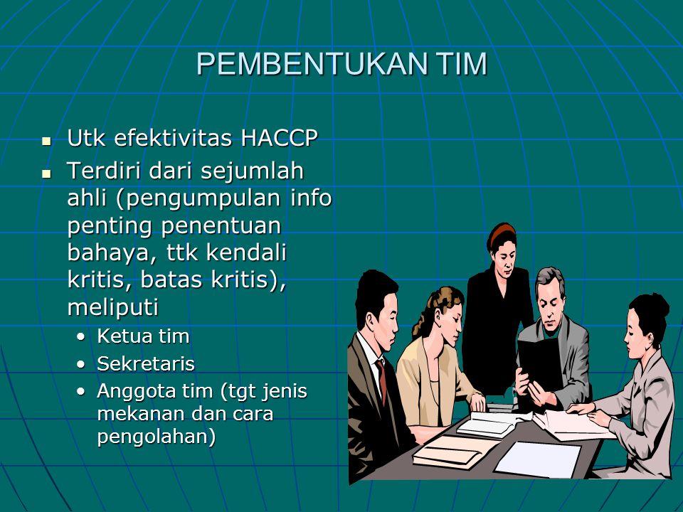 PEMBENTUKAN TIM Utk efektivitas HACCP