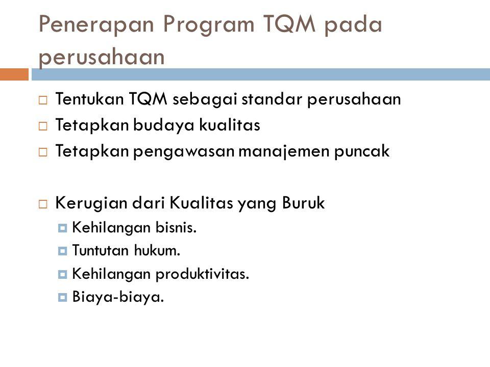 Penerapan Program TQM pada perusahaan