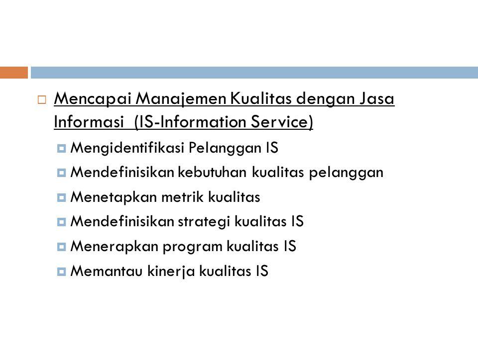 Mencapai Manajemen Kualitas dengan Jasa Informasi (IS-Information Service)